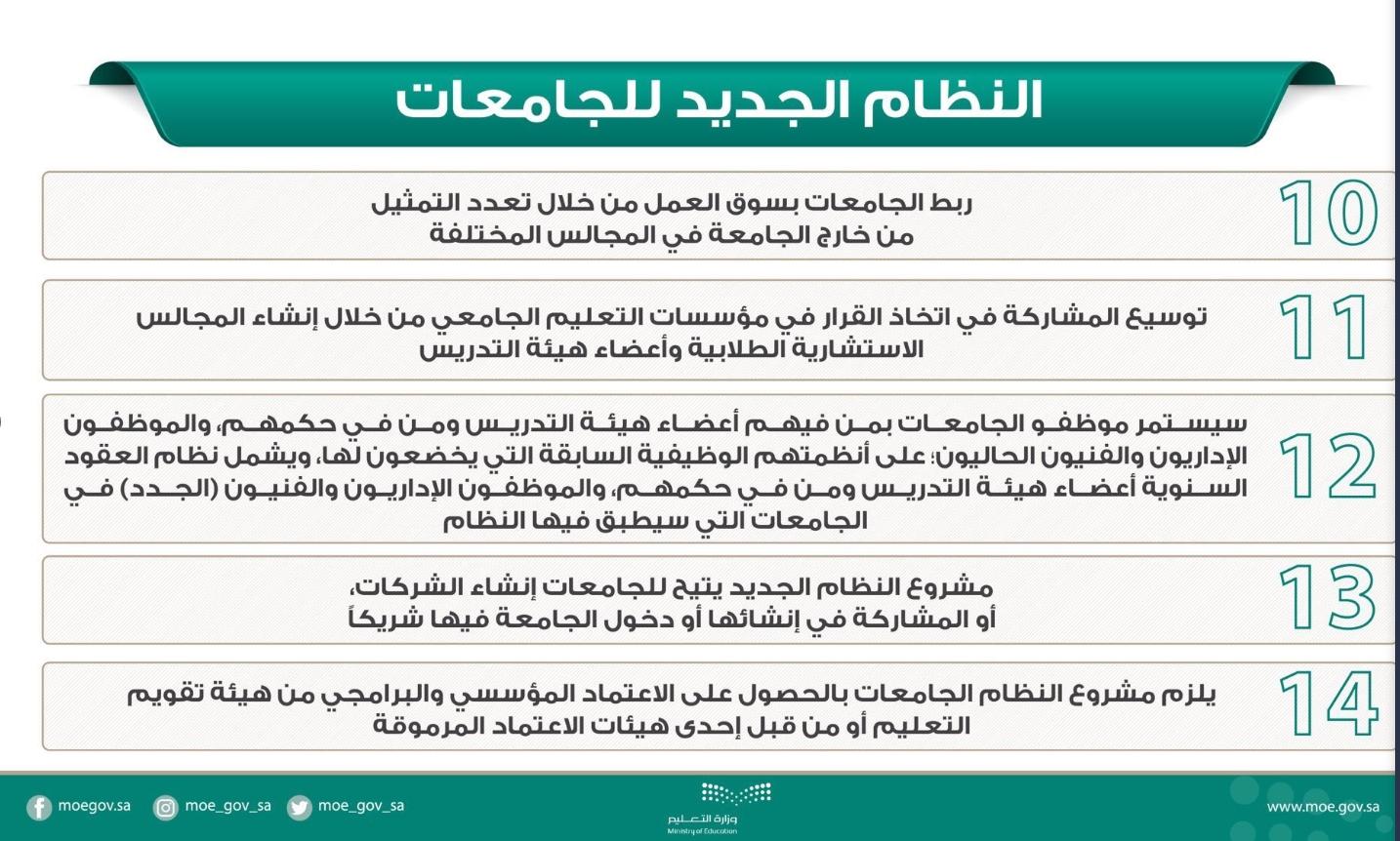 تعرف الى أبرز ملامح النظام الجديد للجامعات في المملكة العربية السعودية do.php?img=55528
