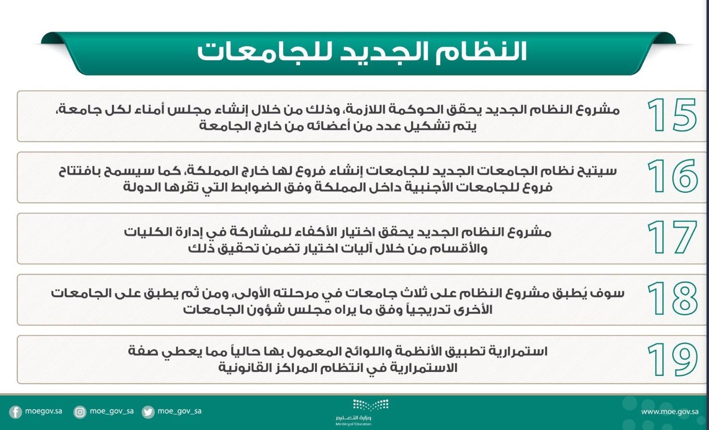 تعرف الى أبرز ملامح النظام الجديد للجامعات في المملكة العربية السعودية do.php?img=55529
