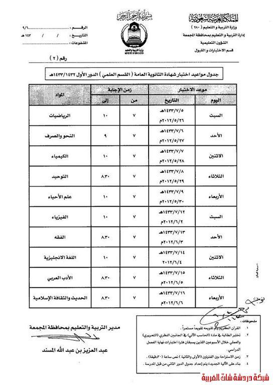 جدول اختبارات شهادة الثانوية العامة الفصل الثاني  الدور الاول 1433هـ 13358629221.jpg