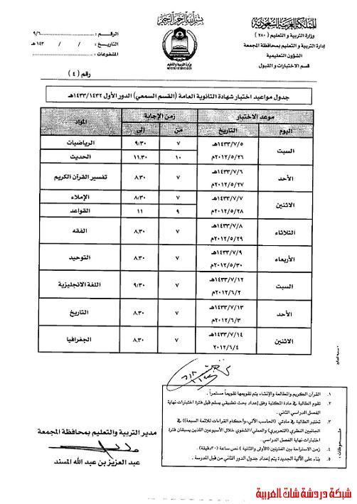 جدول اختبارات شهادة الثانوية العامة الفصل الثاني  الدور الاول 1433هـ 13358629233.jpg