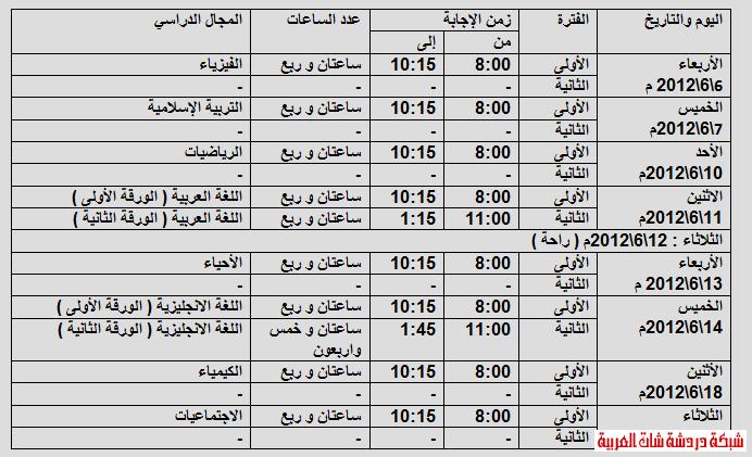 جدول اختبارات المرحلة الثانوية الفصل الثاني 2012 بالكويت 13381472191.png