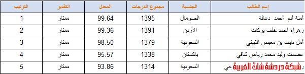 أوائل المرحلة المتوسطة ( بنين   بنات ) 2012 المدراس السعودية اسلام اباد 13387123662.jpg