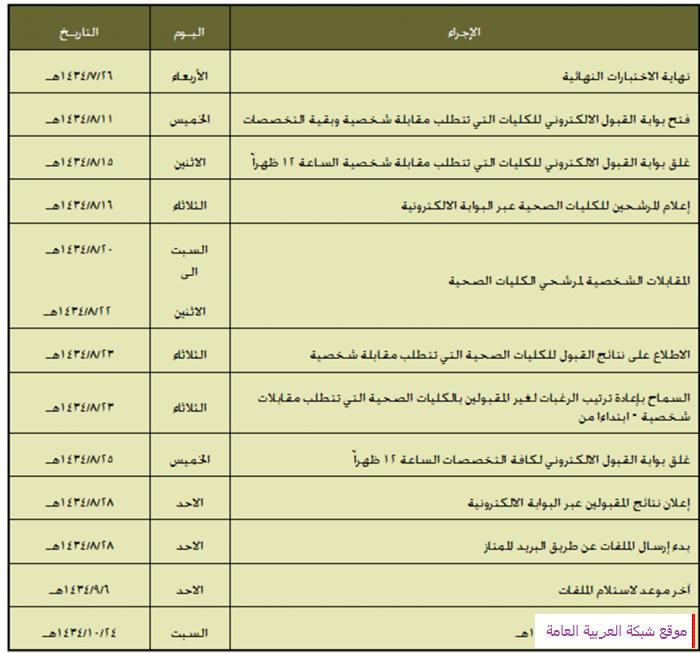 جامعة الملك سعود تعلن الجدول الزمني للقبول الإلكتروني الموحد للطلاب 13691638751.png