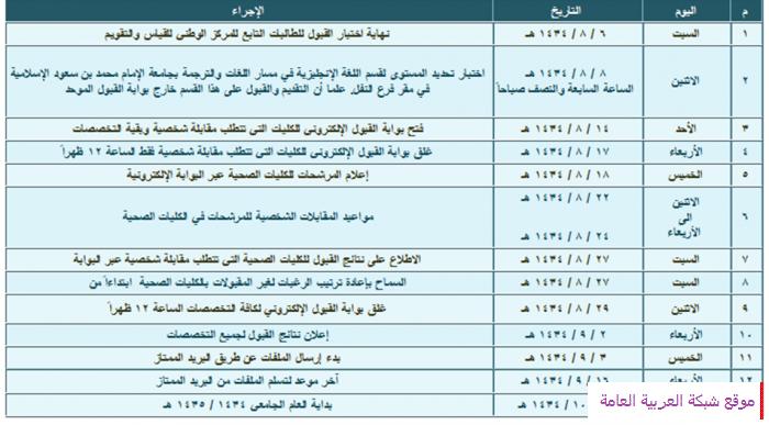 جامعة الملك سعود تعلن الجدول الزمني للقبول الإلكتروني الموحد للطلاب 13691638752.png