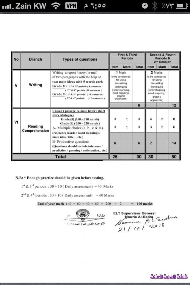 أنماط الأسئلة للمرحلة المتوسطة اللغة الانجليزية منهاج الكويت 1382985330921.jpg
