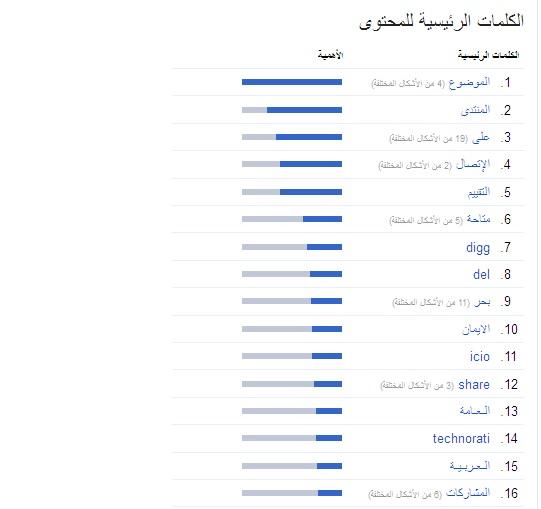 احصائيات منتديات شبكة العربية العامة في غوغل لعام 2013 ( حصري و خاص ) 1387445372182.jpg