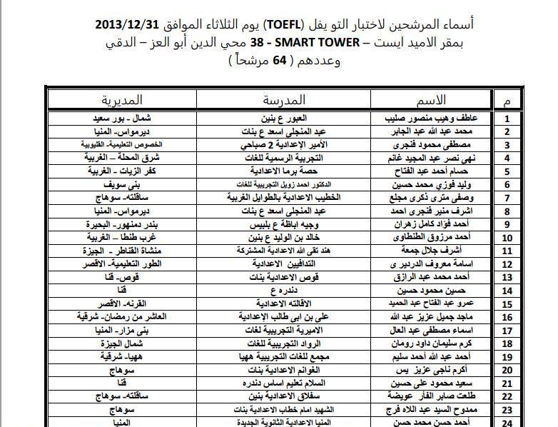 أسماء المرشحين لاختبار التو يفل )toefl( يوم الثلاثاء الموافق31-12-2013 1388333740951.jpg