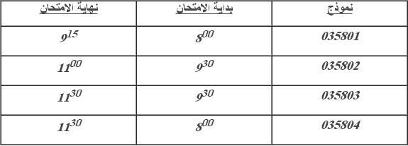 موعد امتحان العلامة الواقية في الرياضيات – شتاء 2014 138875854478671.jpg