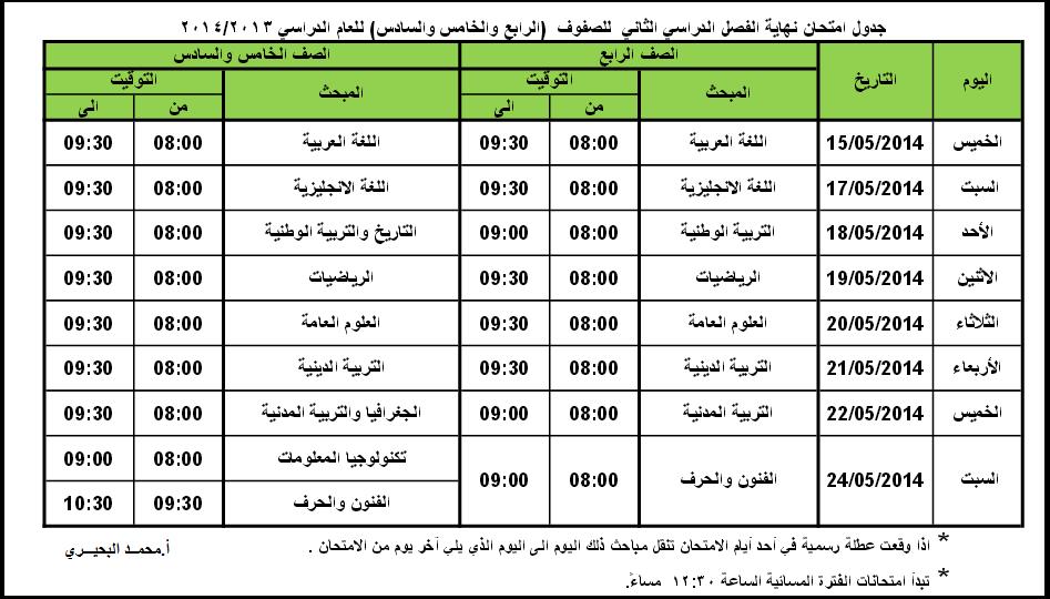 جدول امتحانات نهاية الفصل الدراسي الثاني لجميع المراحل 1396784464913.png