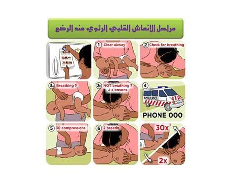 موجز للإنعاش القلبي الرئوي عند الرضع : 1407088011091.jpg