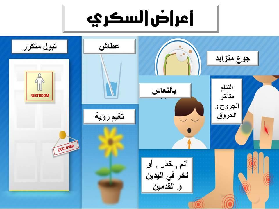 أعراض السكري 1430590173381.jpg