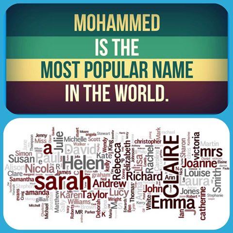 ماهو الإسم الأكثر شيوعاً بين الأطفال في العالم ؟ 1437848422121.jpg