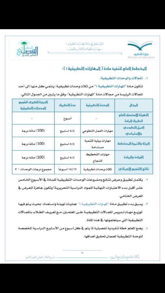 المخطط العام للتنفيذ مادة المهارات التطبيقية النظام الفصلي 1445193524821.jpg