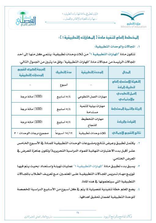 المخطط العام للتنفيذ مادة المهارات التطبيقية النظام الفصلي 1445193524852.jpg