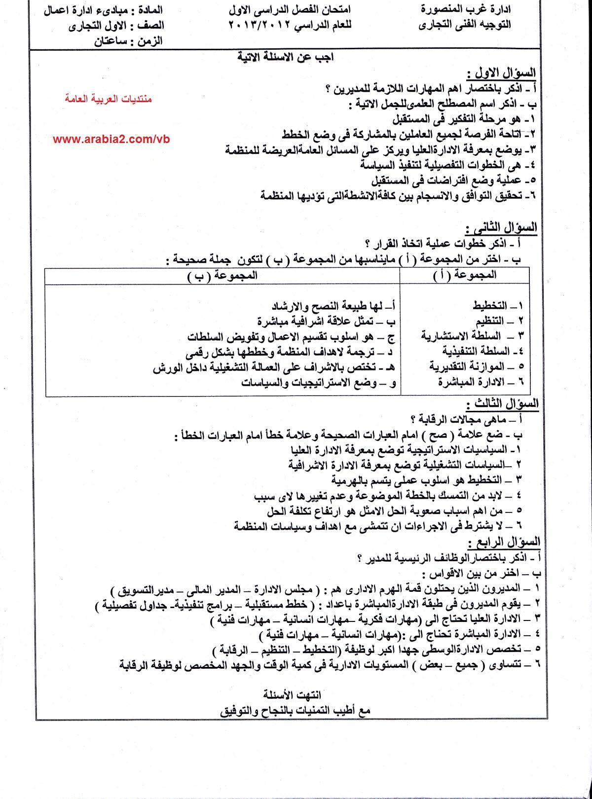 مبادئ إدارة الأعمال الصف الأول الثانوى التجارى 2014 المنهاج المصري 1449404359891.jpg