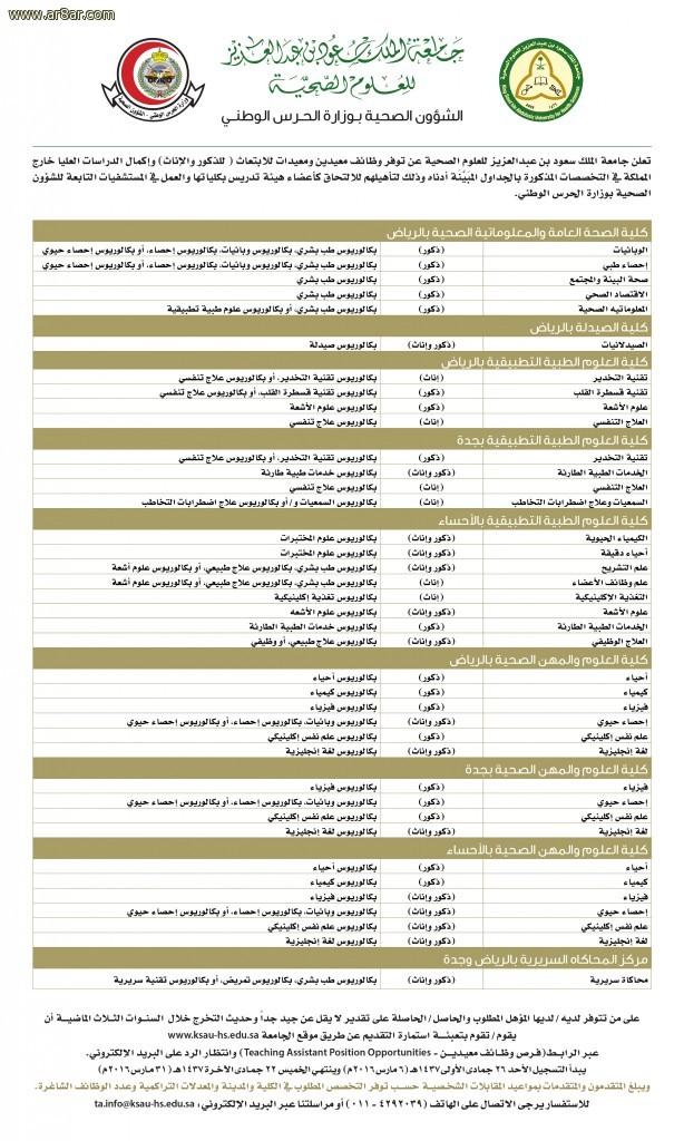 وظائف معيدين ومعيدات للابتعاث بجامعة الملك سعود للعلوم الصحية 1458545648411.jpg