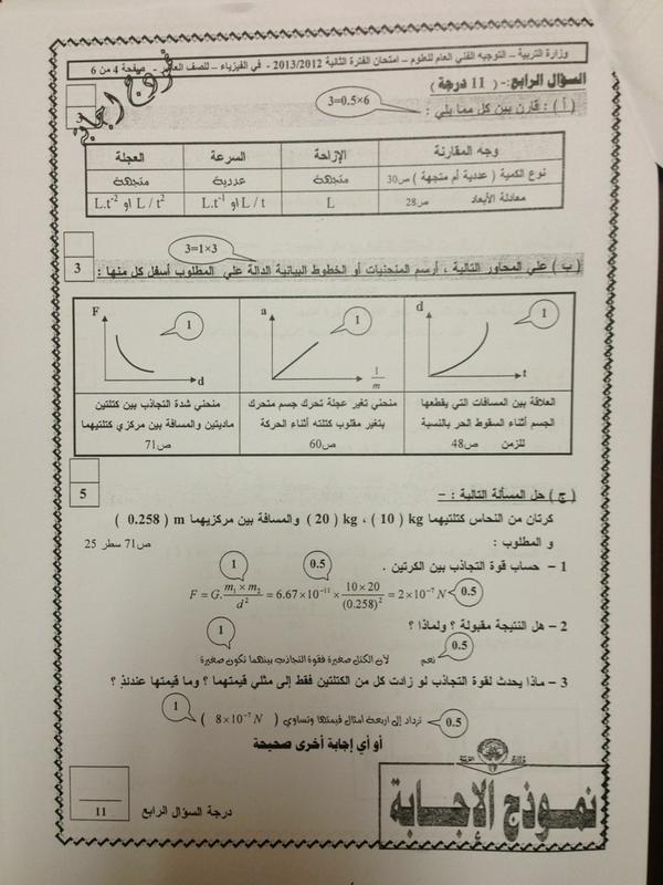 نموذج اجابة اختبار فيزياء عاشر المنهج الجديد للفترة الثانية منهاج الكويت 1462527306644.jpg