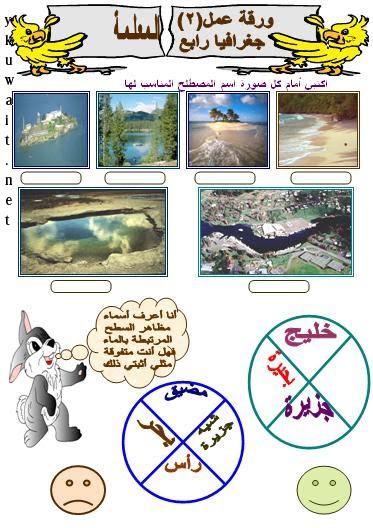 ورقة عمل اجتماعيات مضاهر سطح الارض للصف رابع ابتدائي منهاج الكويت 1463059225441.jpg