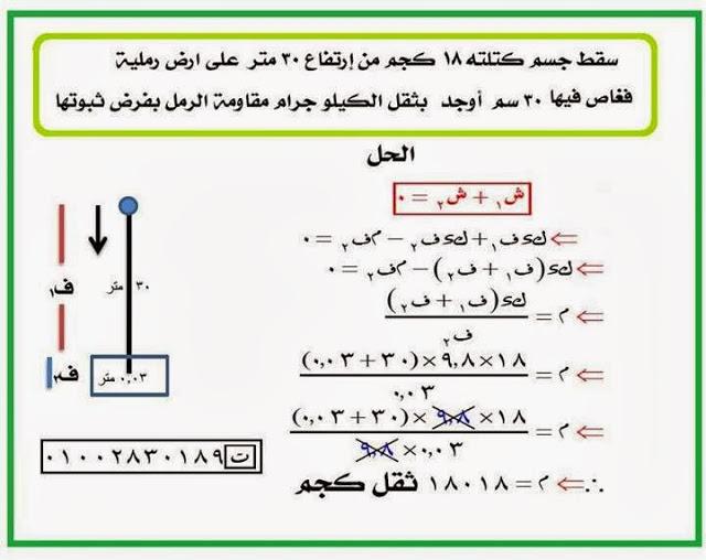 أهم مسائل الاستاتيكا والديناميكا الثالث الثانوي 2014 المنهاج المصري 1464206736981.jpg