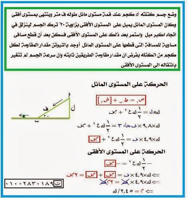 أهم مسائل الاستاتيكا والديناميكا الثالث الثانوي 2014 المنهاج المصري 1464206737143.jpg