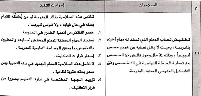 حصص الانتظار و ضوابط الجداول المدرسية و الاشراف اليومي 1438 ه 1473325935411.png