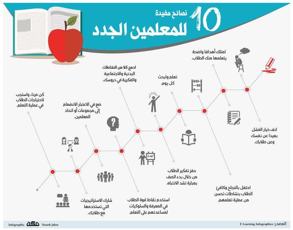 نصائح لإدارة اللقاء الأول بين المعلم والطلاب بنجاح 1474111905721.jpg