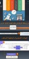شرح طريقة رفع ترقية للإداريين في نظام فارس 1438 هـ 1481321229491.png