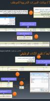 شرح طريقة رفع ترقية للإداريين في نظام فارس 1438 هـ 1481321229643.png